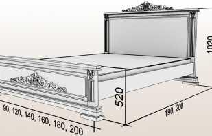 Tailles standard pour lits doubles, matelas et literie