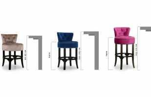 Normes standard pour la hauteur de la chaise, le choix des paramètres optimaux