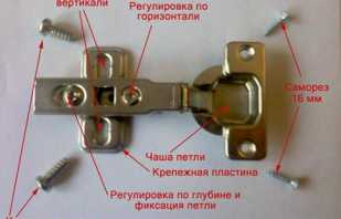 Règles d'installation des charnières pour la porte de l'armoire, les nuances du processus