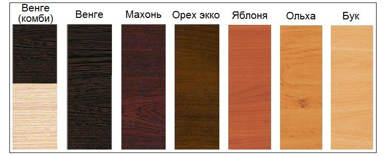 Comment choisir la couleur des meubles