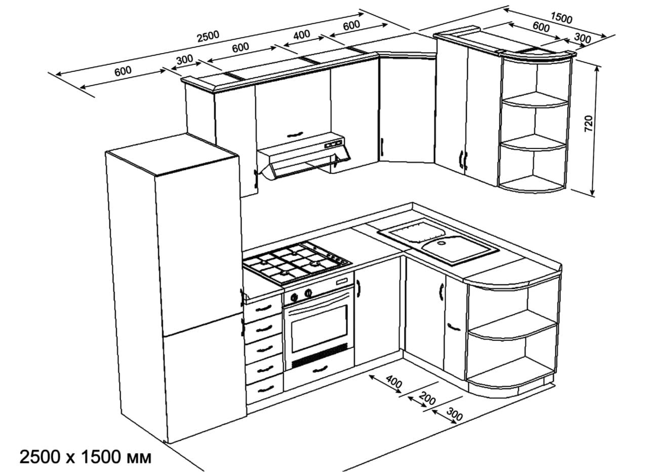 Détails des armoires de cuisine principales
