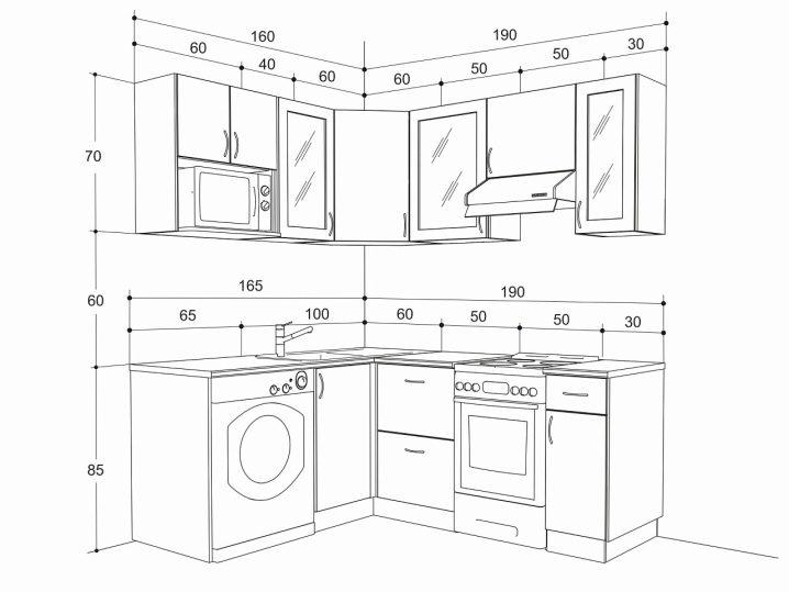 Placement des armoires dans la cuisine