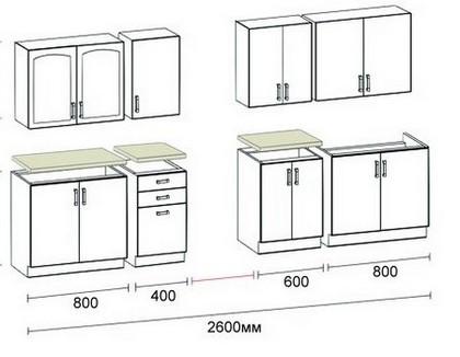 Largeur d'armoire standard