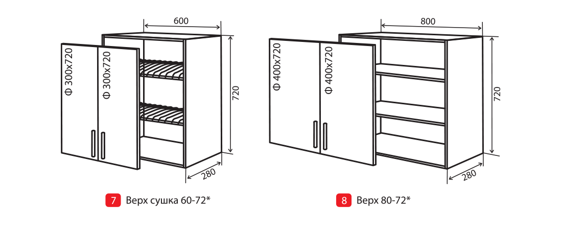 Top modules de cuisine